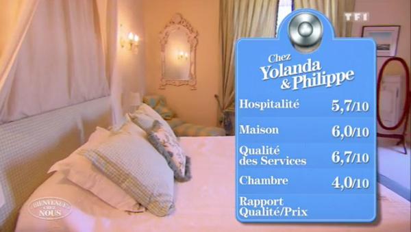 Yolanda et Philippe peuvent-ils gagner Bienvenue chez nous malgré le 4/10 pour la chambre ?