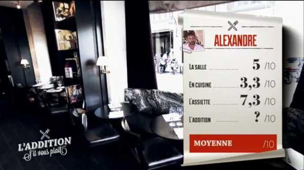 Les notes de la brasserie chic d'Alexandre