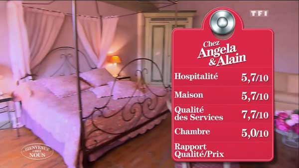 Les notes d'Angela et Alain très moyennes : les concurrents sont sévères !