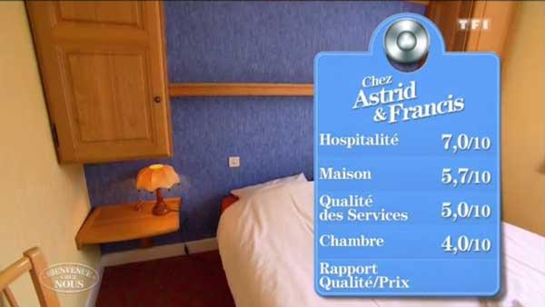 Avis et commentaires sur la maison d'hôtes d'Astrid et Francis de Bienvenue chez nous