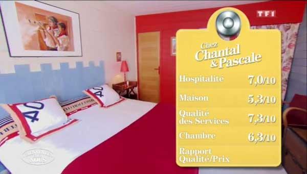 Les notes de la maison de Chantal et Pascale dans Bienvenue chez nous