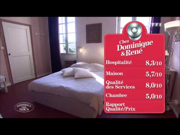 Les notes de la maison d'hôtes de Dominique et René