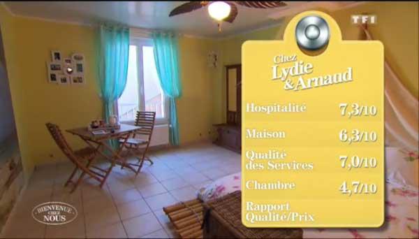 Avis et commentaires sur Lydie et Arnaud dans Bienvenue chez nous