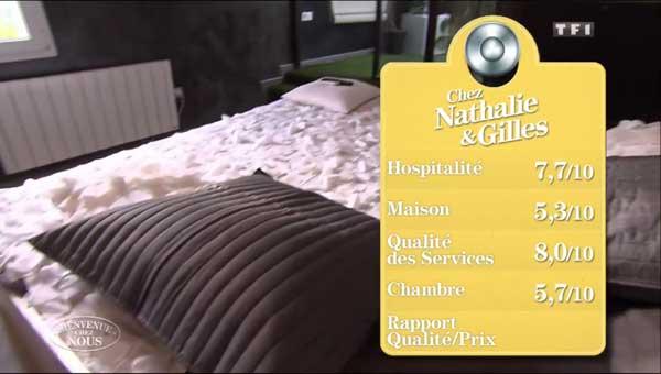 Les notes de la maison d'hôtes de Nathalie et Gilles