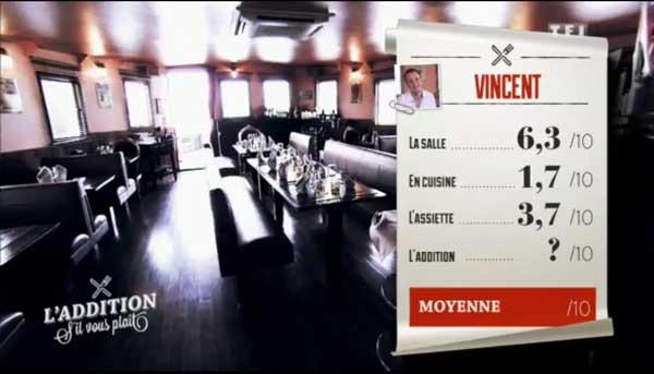 Les notes de Vincent avec sa péniche restaurant