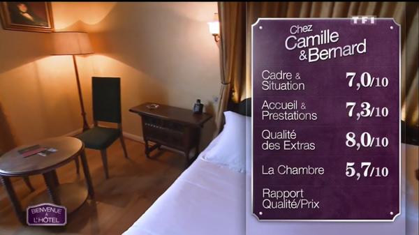 Les notes de Camille et Bernard pour leur hôtel