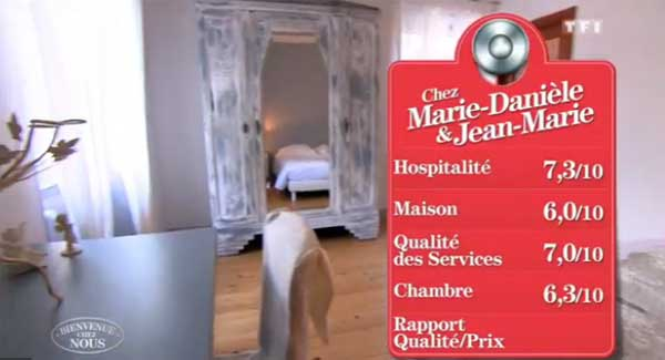 Les notes de la maison de Marie Daniele et Jean Marie sur TF1
