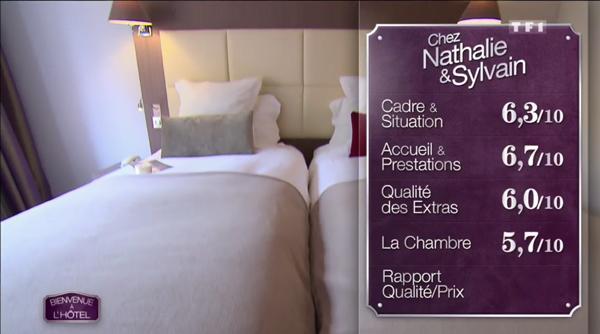 Les notes de Nathalie et Sylvain dans Bienvenue à l'hôtel