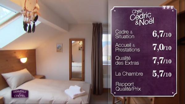 Les notes de Cédric et Noël pour Bienvenue à l'hôtel