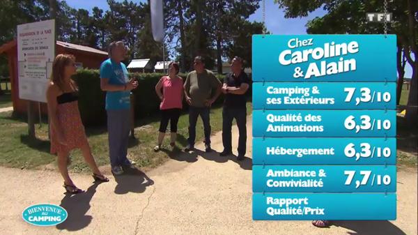Les notes de Caroline et Alain dans Bienvenue au camping