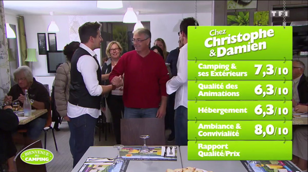 Les notes du camping de Christophe et Damien