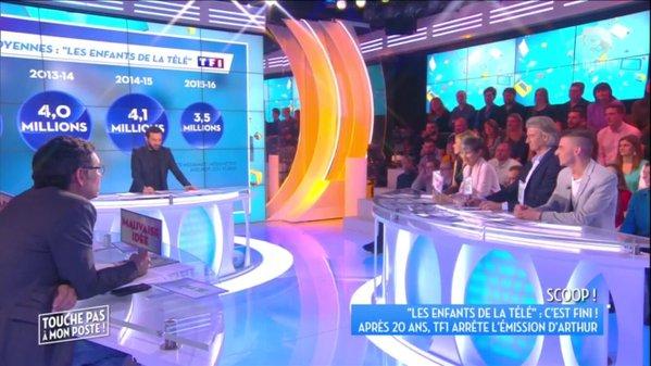 Audience Les enfants de la télé en baisse : #LEDT est supprimé de la grille de TF1
