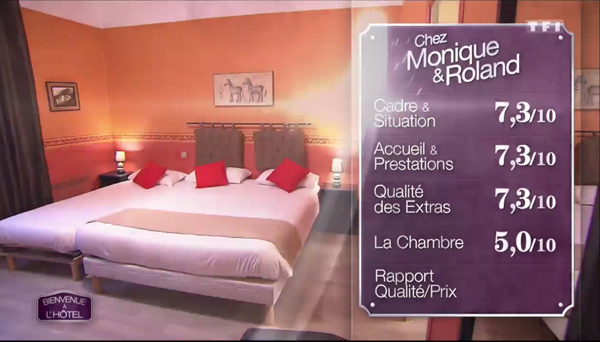 Les notes de l'hôtel de Monique et Roland