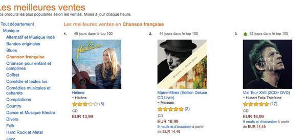 Classement de l'album d'Helene Rolles sur Amazon