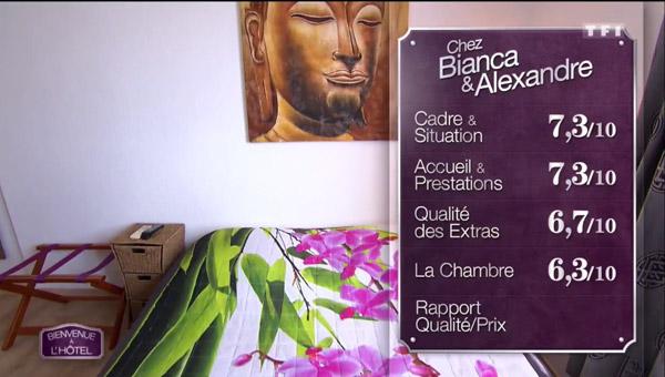Les notes de l'hôtel de Bianca et Alexandre : peuvent-ils être les gagnants de Bienvenue à l'hôtel le 29/07/2016 ?
