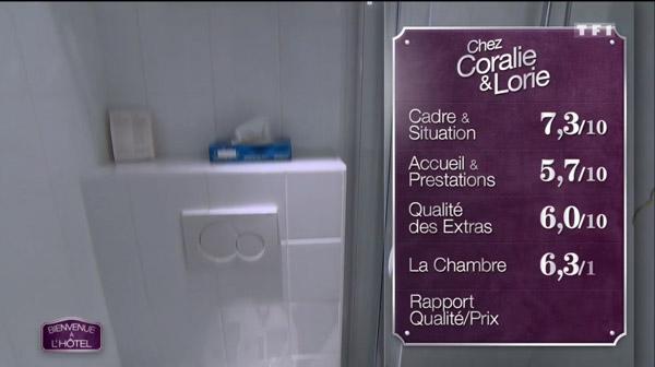 Les notes de Coralie et Lorie dans Bienvenue à l'hôtel
