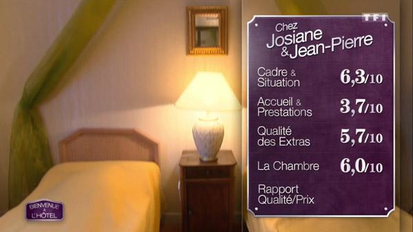 Les notes de Josiane et Jean Pierre dans Bienvenue à l'hôtel